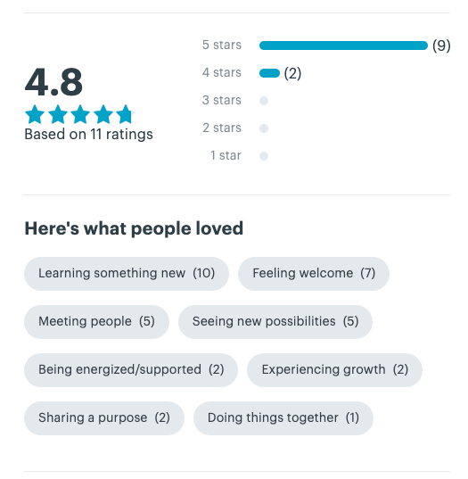 Meetup Score